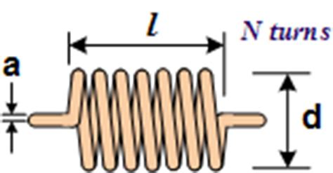 single layer air inductor formula inductors inductance calculations formulas equations rf cafe