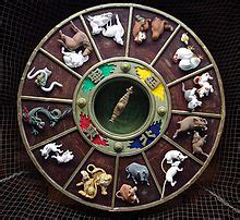 chinese zodiac simple english wikipedia   encyclopedia