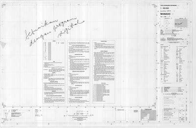 layout peta rbi gis data spasial