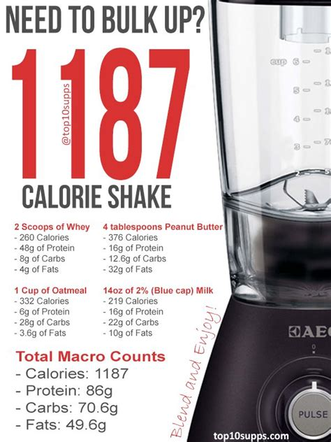 best protein shakes for fast weight loss best 25 building meal plan ideas on
