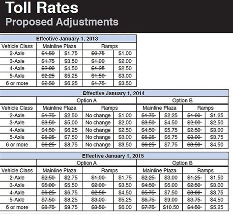 Dulles Calendar Mwaa Releases Toll Rates To 2014