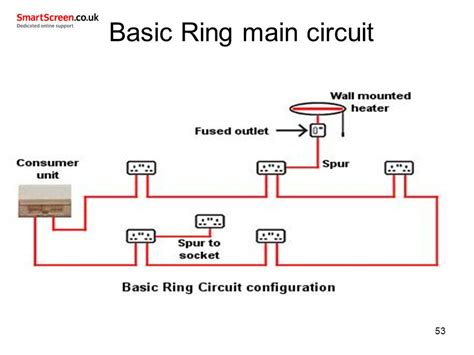 vacuum breaker wiring diagram electrical breaker box
