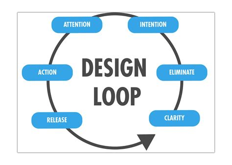 typography loop how to create the of your dreams how to make money