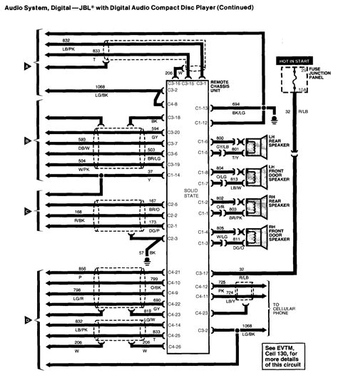 car wiring diagram ford premium sound system k