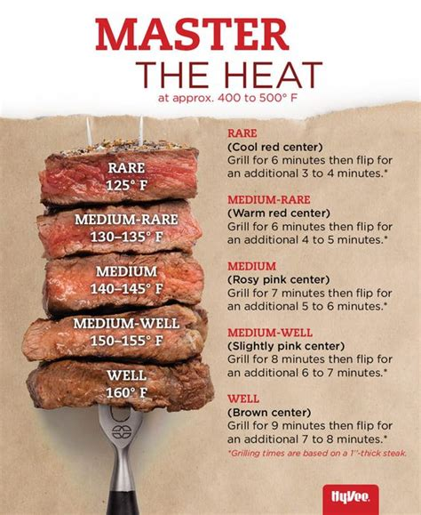 steak room temperature bacon and bleu burger recipe grilling the steak grilling and steak