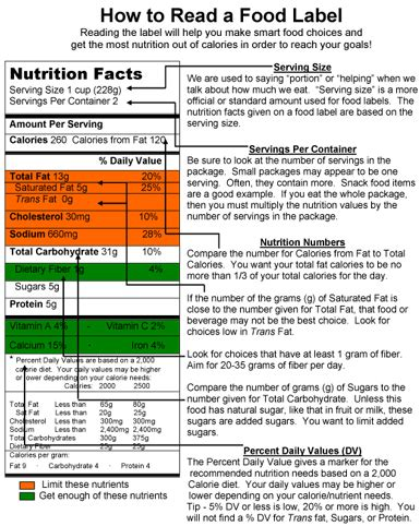 Reading Nutrition Labels Worksheet by Reading Nutrition Labels Handout Nutrition Ftempo