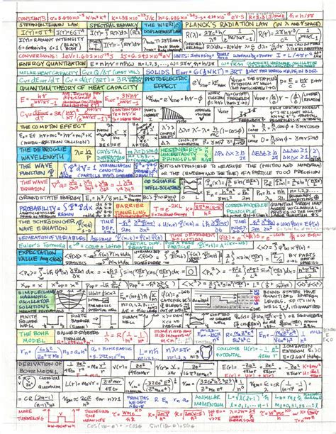 the world s catalog of ideas circuit the worlds catalog of ideas home all physics cheat sheets s electronic equations
