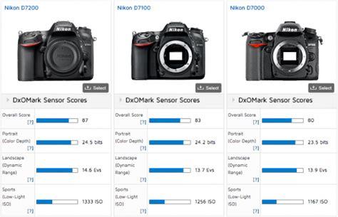 nikon dslr comparison of course the nikon d7200 is the best aps c