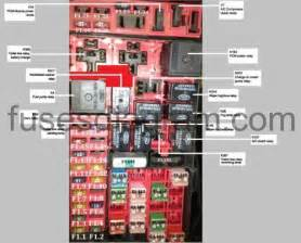 fuses an relays box diagram ford f150 1997 2003