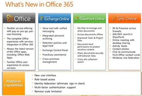 Office 365 Exchange by Exchange Technet Articles United States