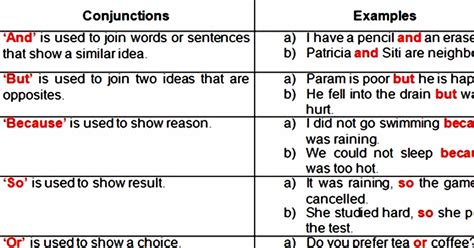exle of conjunction conjunctions and exles conversations
