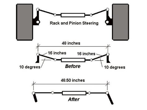 Rack And Pinion Symptoms by Asphalt Handling Fixes Mid Turn Handling Rod Network