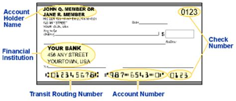 first light routing number is bank aba number routing number