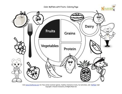 myplate coloring page template coloring pages