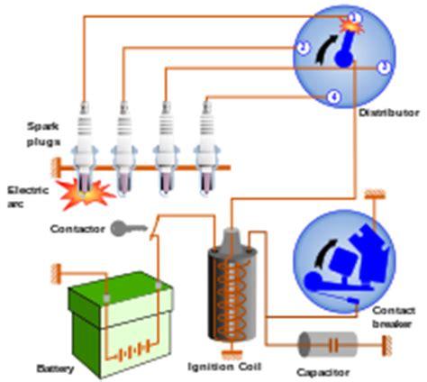 a lada é um resistor ignition system