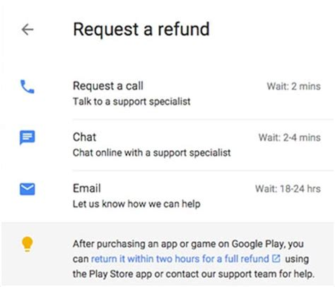 guide on how to get a refund from play