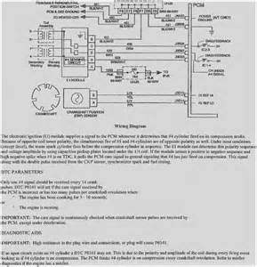 1998 saturn ignition wiring diagram stimulated saturn