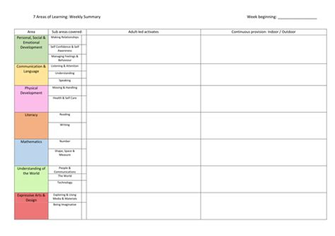 EYFS Weekly Planning Overview   To Support Planning by
