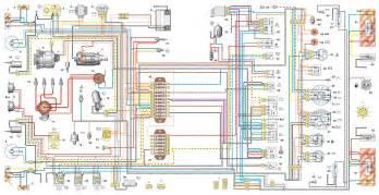 c2 wiring diagram wiring diagram website