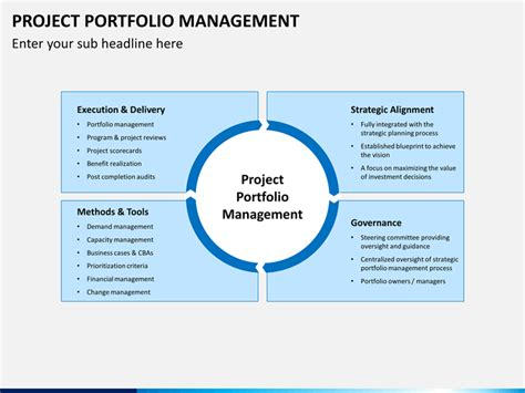 portfolio management templates project portfolio management powerpoint template