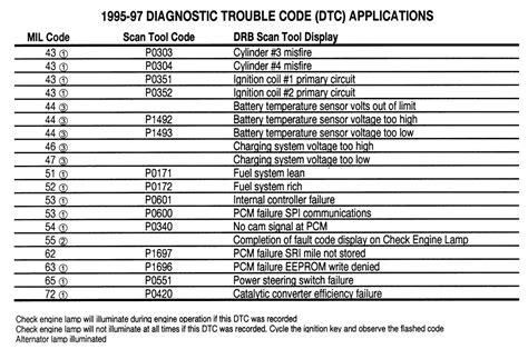 2007 honda civic fuse box diagramtoyota lucida mpg 94 tercel wiring diagram get free image about wiring diagram