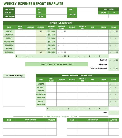 Free Weekly Expenses Report Template For Excel Free Expense Report Templates Smartsheet