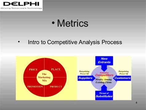 Mba Internships Atlanta by Mba Internship Presentation Comm Ops