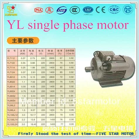 yce fan capacitor induction motor yl90l 2 28 images yc yl90l 2 3hp 2 2kw 2800rpm single phase induction motor