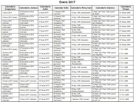 almanaque hebreo lunar 2016 descargar calendario gregoriano 2017 calendario 2017