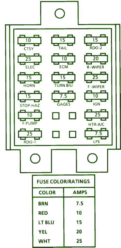 electronic throttle control 1993 chevrolet lumina windshield wipe control 1993 chevrolet lumina van fuse box diagram circuit wiring diagrams