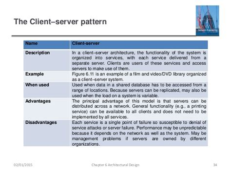 repository pattern advantages and disadvantages ch6 architectural design