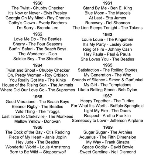 history including sixties styles bands  artists