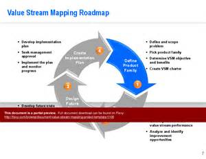 value mapping template powerpoint value mapping project template powerpoint