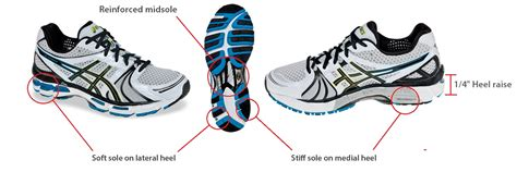 pronation running shoe pronator running shoes 28 images wave inspire