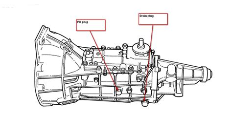 chevy 454 spark wiring diagrams sanelijomiddle spark