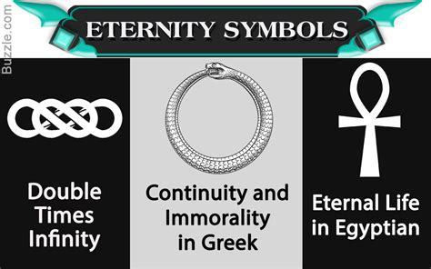meanings of different eternity symbols