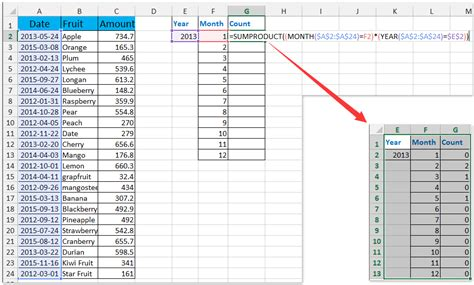 excel format time quarter hours how to count the number of occurrences per year quarter