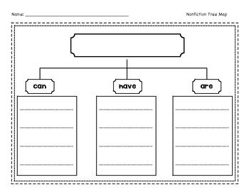 tree graphic organizer template a blank tree map graphic organizer to use with your