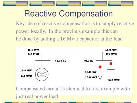 induction generator reactive power compensation power factor