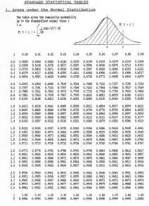 How To Read A Chi Square Table Misc Math Bros Gtfih Stats Help Reps Bodybuilding Com