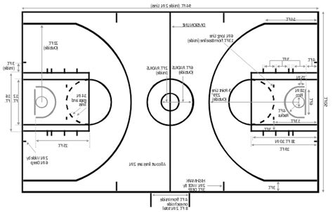 basketball court dimensions diagram basketball floor template gallery template design ideas