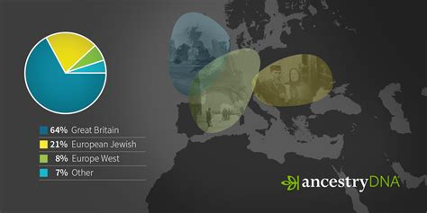 Ancestry Records Ancestry Resources
