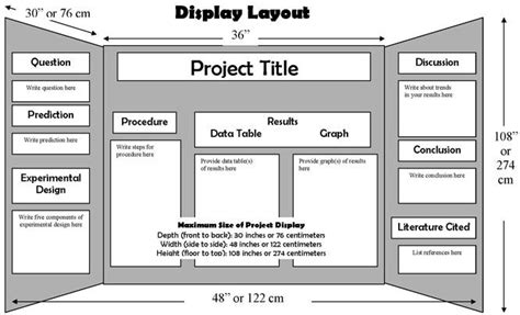 science fair project template layout and flow for your science fair display teaching