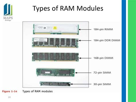 computer ram function additional notes parts functions of a computer