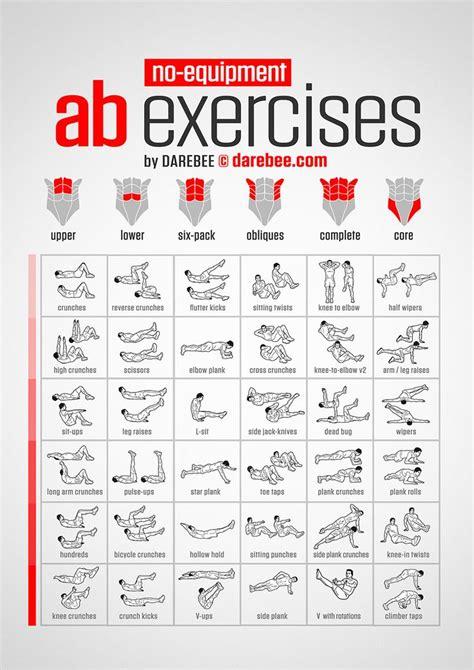 ideas  ab workouts  pinterest exercise