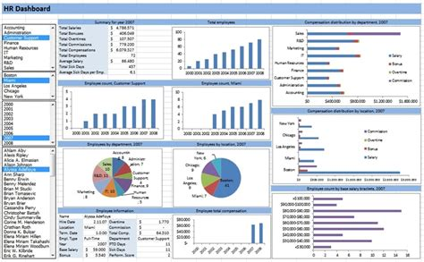 Spreadsheetzone Free Excel Spread Sheets Free Safety Dashboard Template