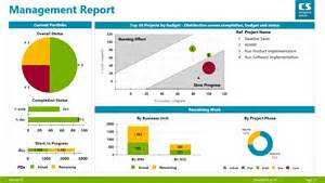 Project Weekly Status Report Template Ppt management report
