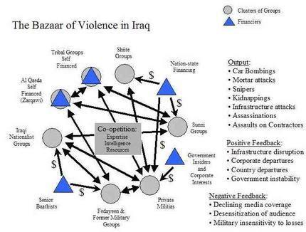 Terrorism In Iraq Essay by Open Source Terrorist Entrepreneurs American Digest