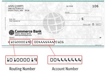 Bank Routing Number Banking Routing Numbers Canada