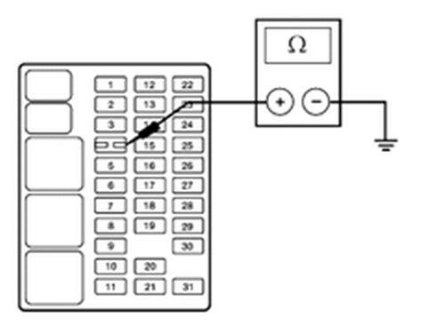 1997 f150 fuse diagram 1997 ford f150 fuse diagram html autos weblog